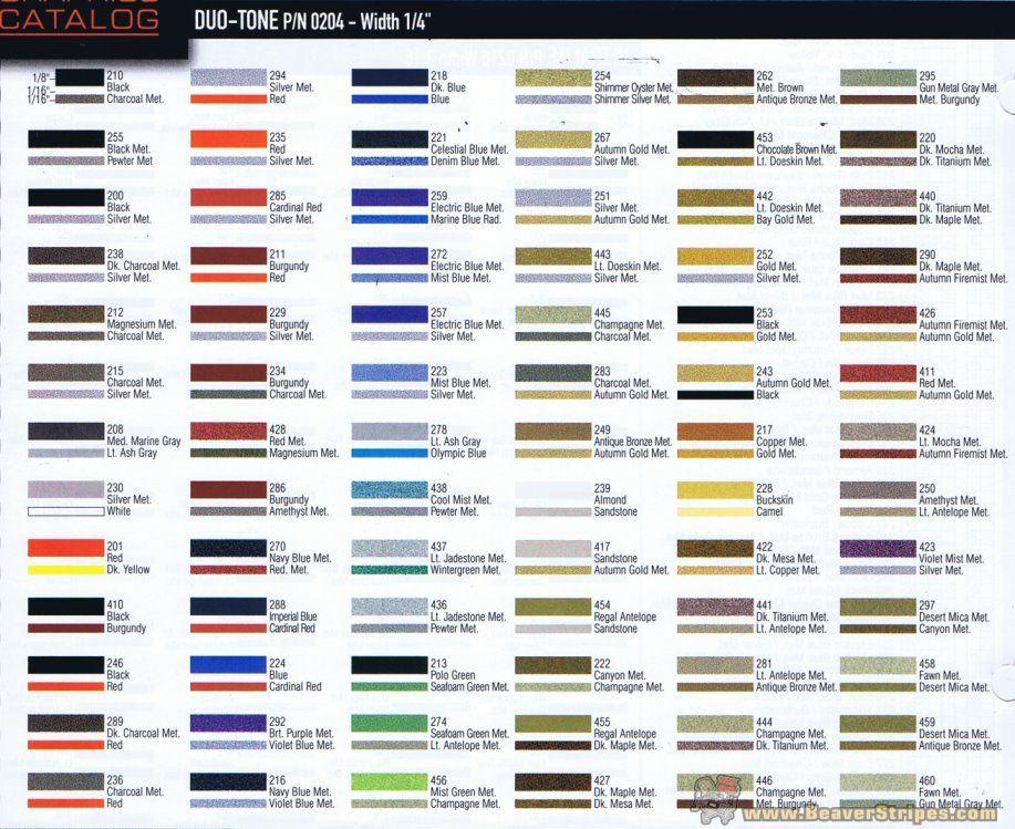 duo-tone 1/4 two color stripe roll, 150' [02045xxx] - $26.39 : zen